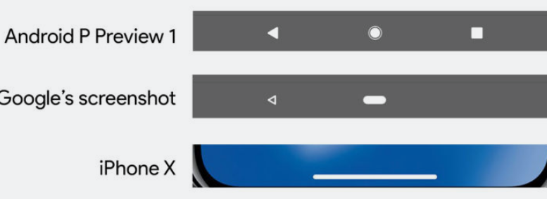 Android navigation bar (arstechnica)
