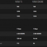 GTX 1050 3 GB specs